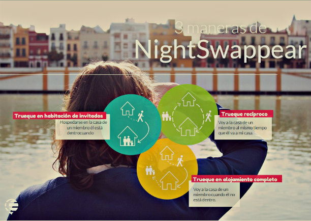 maluviajes-entrevista-nightswapping-concepto3